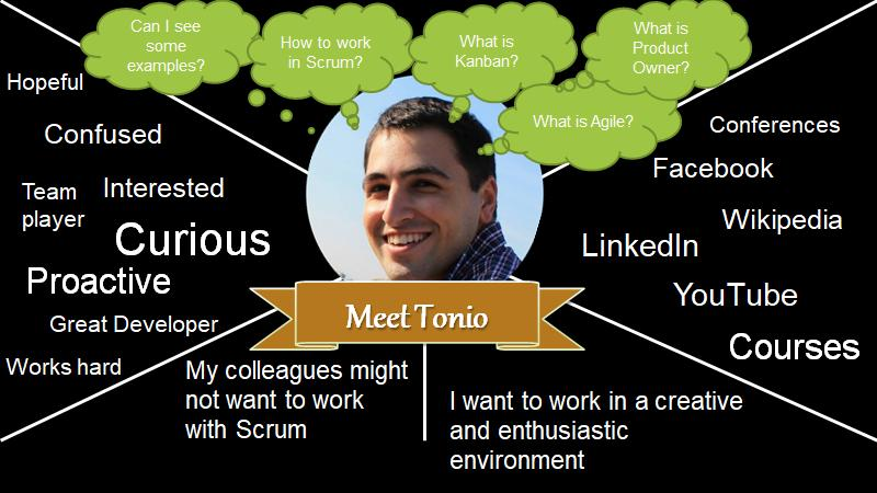 How to define User Personas